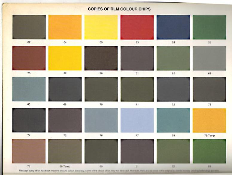 En samling RLM-fargeprøver, gull verd for modellbyggere!
