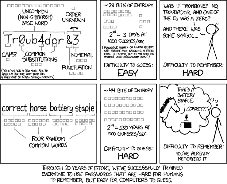 (imgs.xkcd.com/comics/password_strength.png)