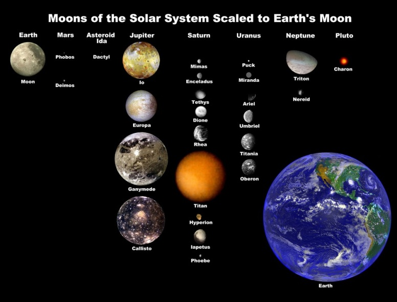 solar_system_moons