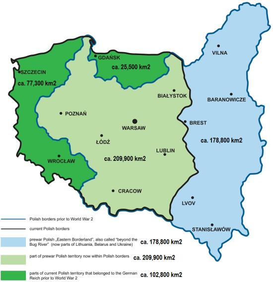 Poland_change
